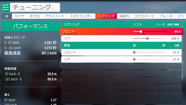 RX-7スプリング