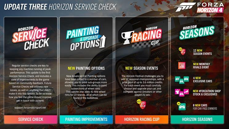 Forza Horizon 4 アップデート シリーズ3
