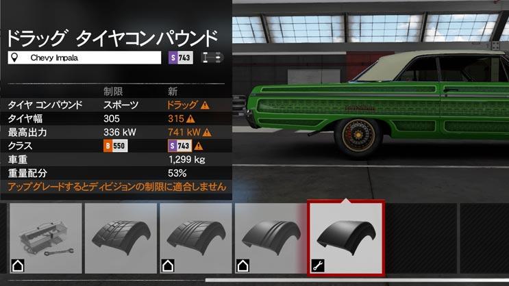 タイヤコンパウンド